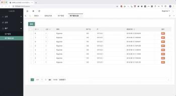 短网址分发系统|数据分析|可视化程序源码|正文