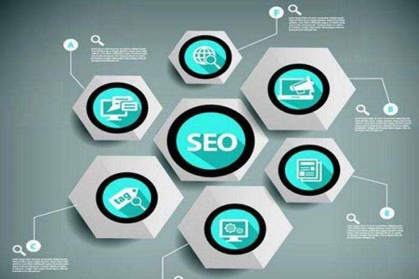 AIDE技术网教学图片搜索排名优化教程|正文