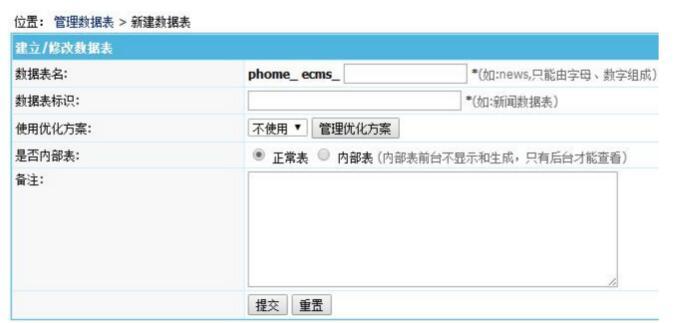 帝国CMS程序发布文章时没有标签,该怎么办?  TAG标签 帝国CMS CMS建站系统 第1张